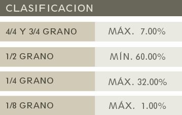 Cuadro_MedioGranoClasif