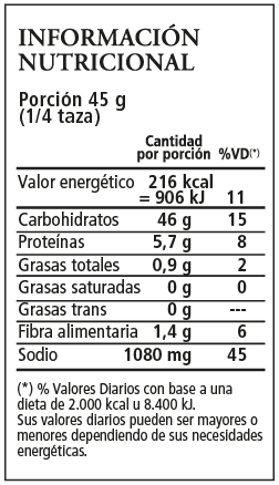 TablaNutCarbonara